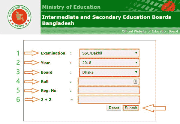 SSC Result 2018 by Online