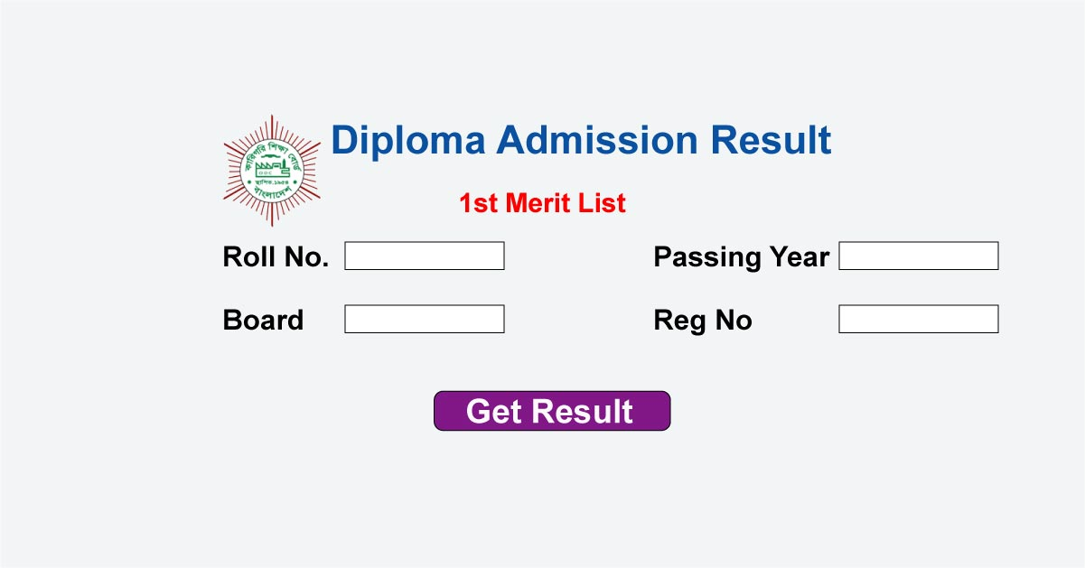 Diploma Admission Result