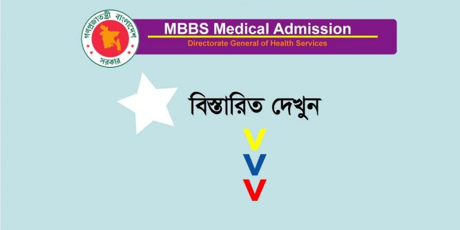 Medical MBBS Admission Circular 2018